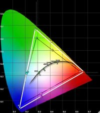 canon_sx6_cie_chart_adobergb_prer_klein