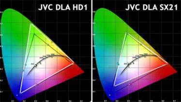 hd1_farbspektrum