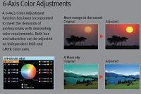 canon_sx7_farben