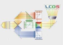 LCOS-Prinzip