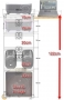 XEED-Beamerbox als Projektions-Ständer und Transport-Trolly PKS2