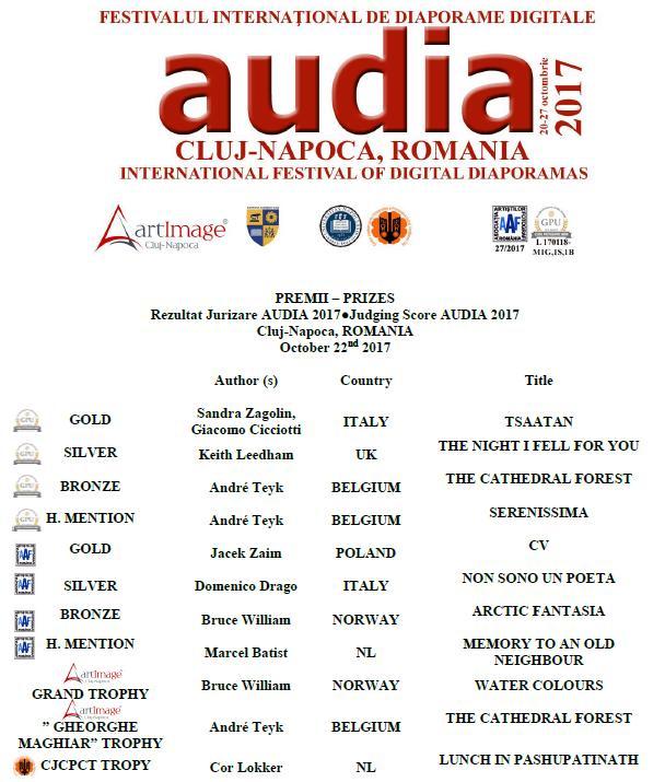 AUDIA2017 Prizes